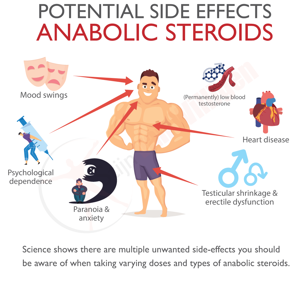 img-pot-side-effects-steroids-testosterone