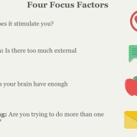 Mindful Tricks How to Laser Focus