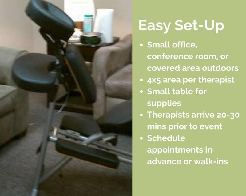 milwaukee corporate chair massage workplace