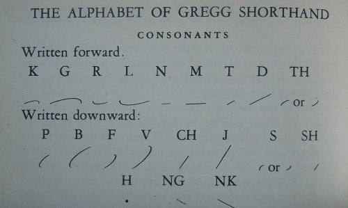 Alphabet of Gregg Shorthand