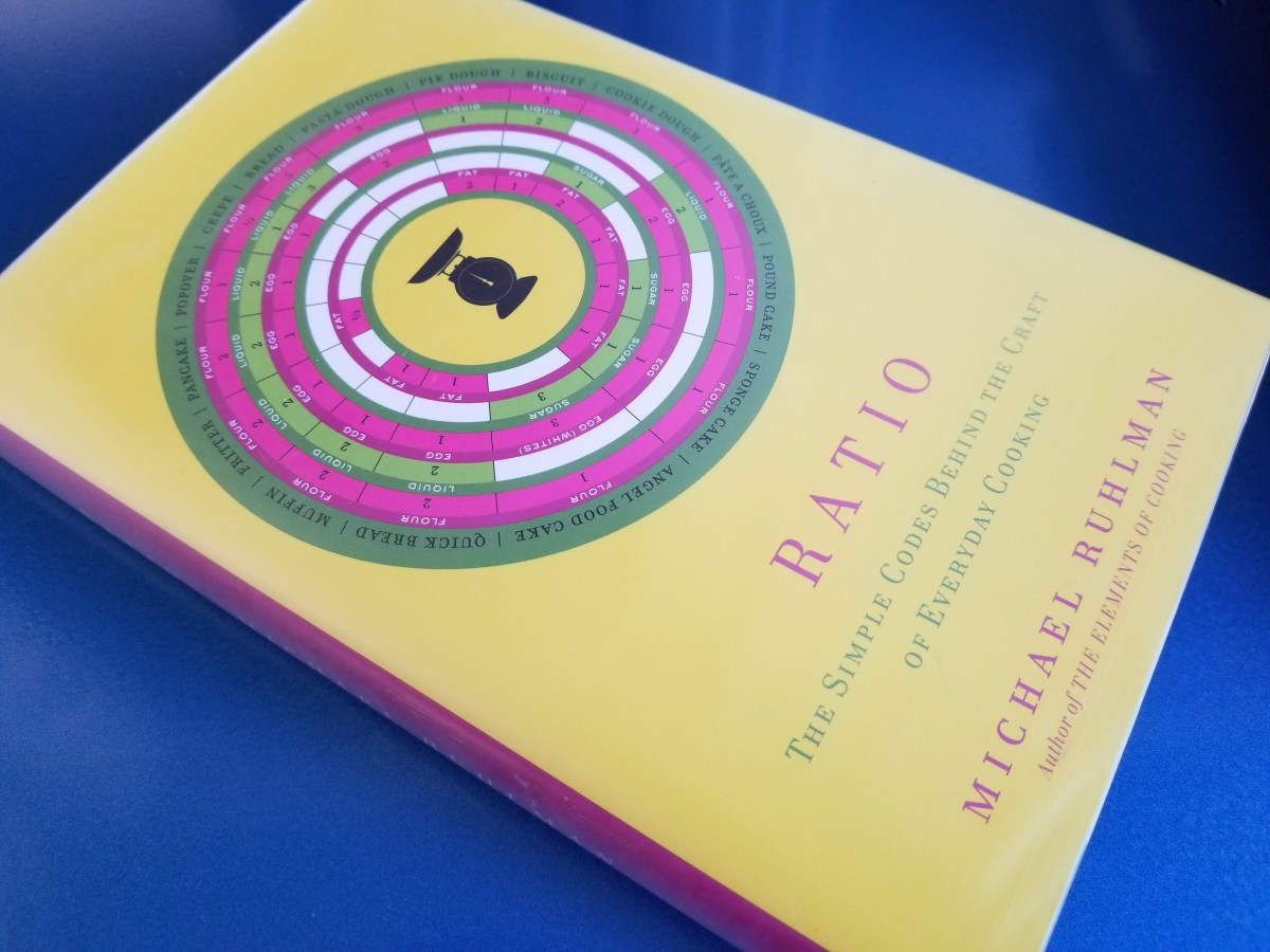 📖 Read pages 195-244 of Ratio by Michael Ruhlman