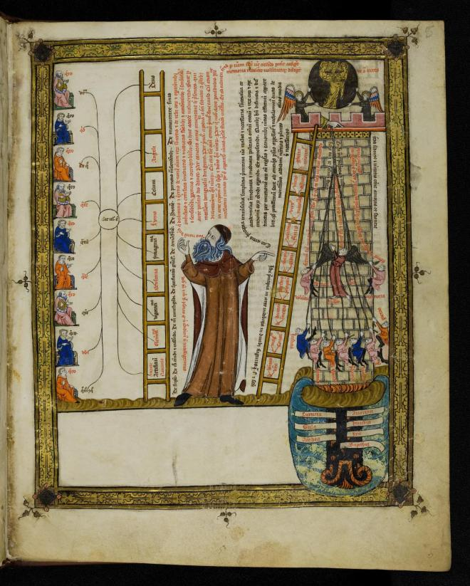 Miniature in an illuminated manuscript of Raymond Lull next to a ladder indicating the the levels of being