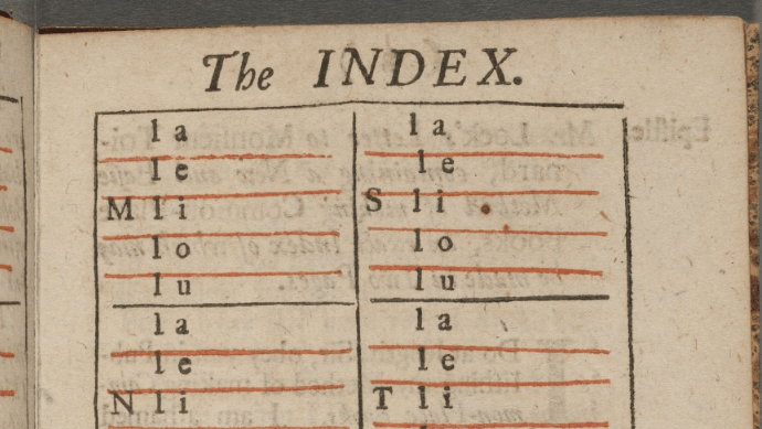 An Index for My Digital Commonplace Book