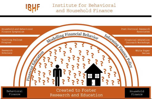 traditional finance and behavioral finance Behavioral finance doesnt assume that investors are risk averse, that they adhere to bayes' formula, that they act in their own self interest or that they have perfect informtion.