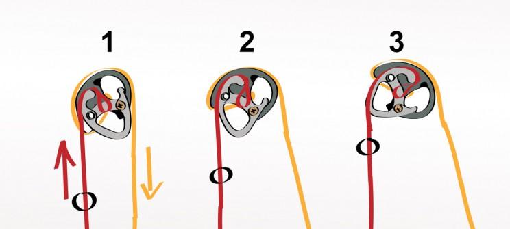 Compundbogen-Camwheel-Funktionsweise-Darstellung-1