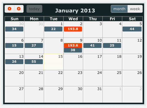 My Calendar in the 2FNS Tracking System. Blue is workout days, Orange is weight submissions.