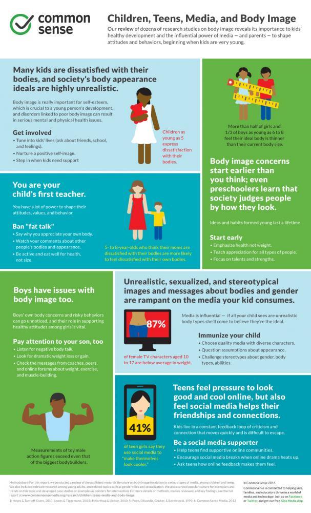csm_body-image-infographic_990x1631_2