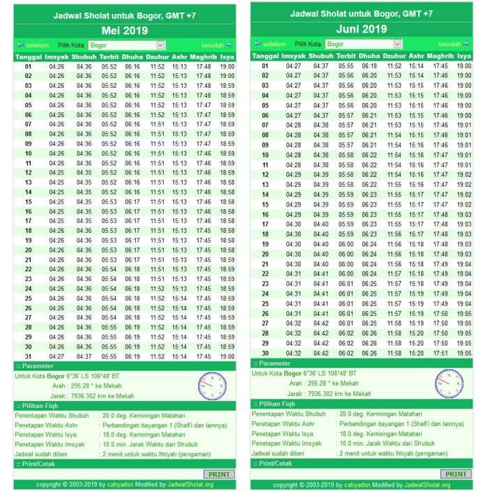 Jadwal Imsakiyah Ramadhan 1440 H / 2019 M untuk Wilayah ...