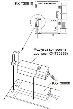 KX-T30866 Модул за отваряне на врати (Door Opener)