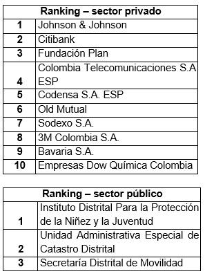 ranking_empresas-1