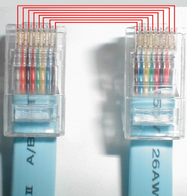 RS232 Pinouts  Cables