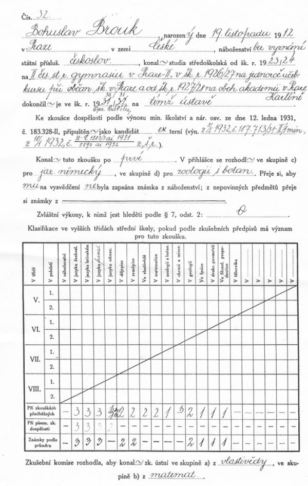 První strana maturitního vysvědčení, gymnázium v Klatovech (4. června 1932)
