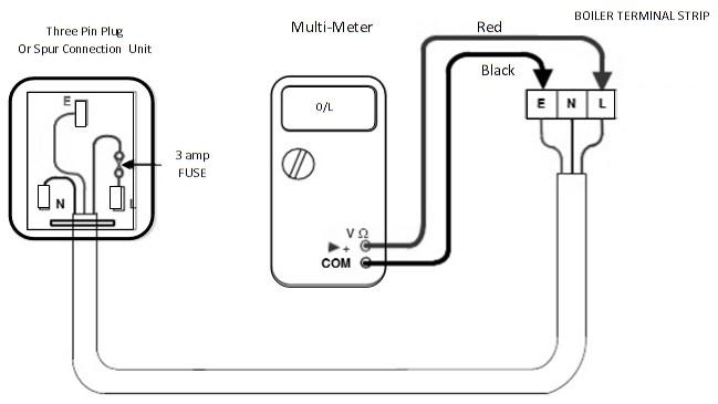 Wiring Harness Insulation Radio Harness Wiring Diagram