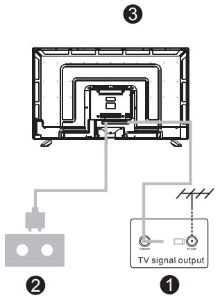 Kogan Tv Remote Instructions