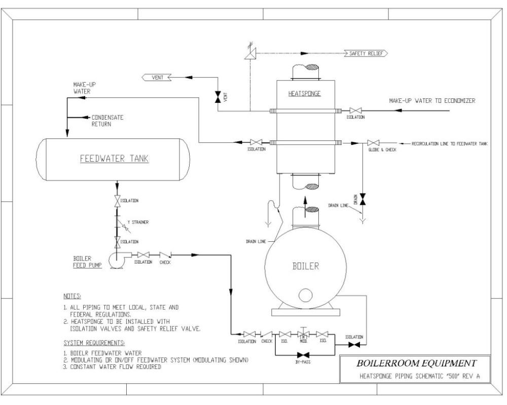 medium resolution of photos of peerless water softener parts