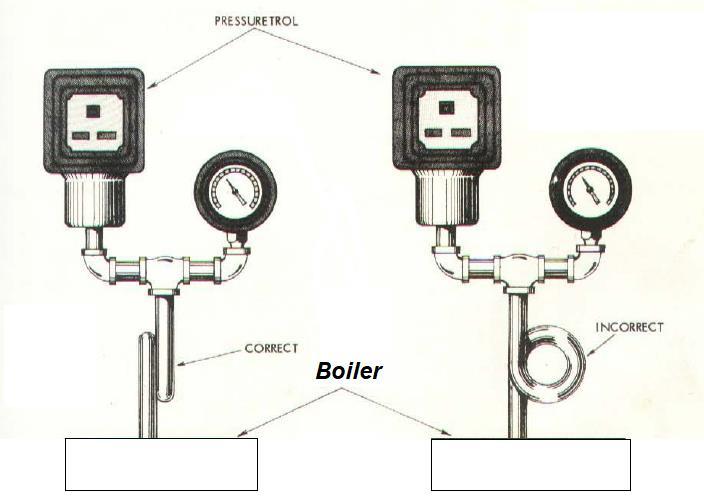 How pressuretrol works in steam boiler