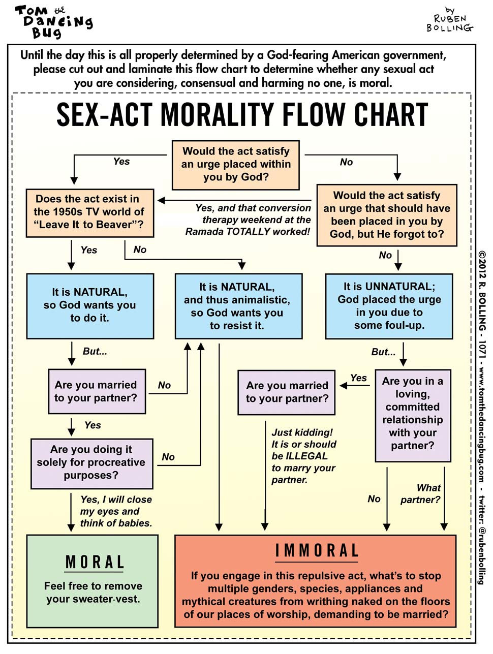 Should you have sex free