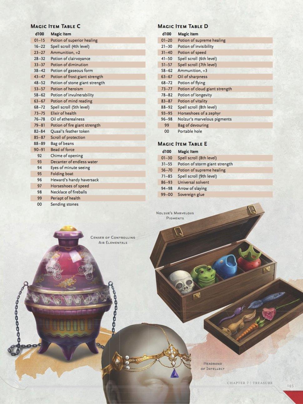 magic-item-table
