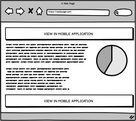 boingboing.net - Rob Beschizza - Modern web design best practices