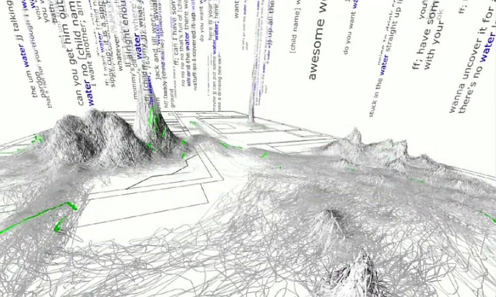 boingboing.net - Cory Doctorow - Big Data's 'theory-free' analysis is a statistical malpractice