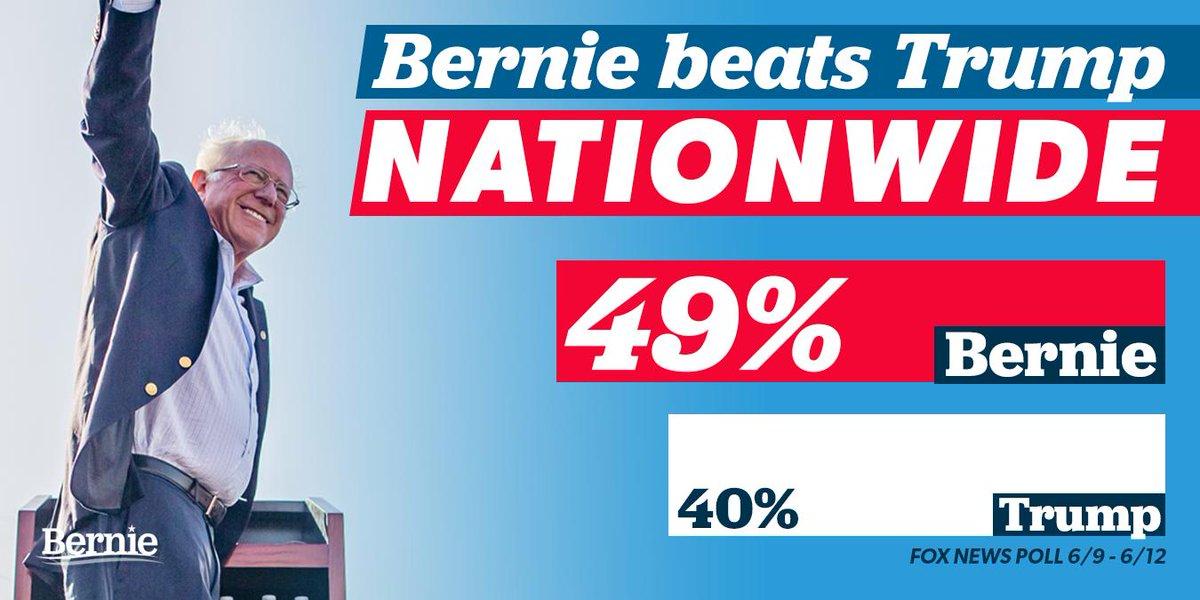 Fox News poll has Trump losing to Sanders, Biden, Warren