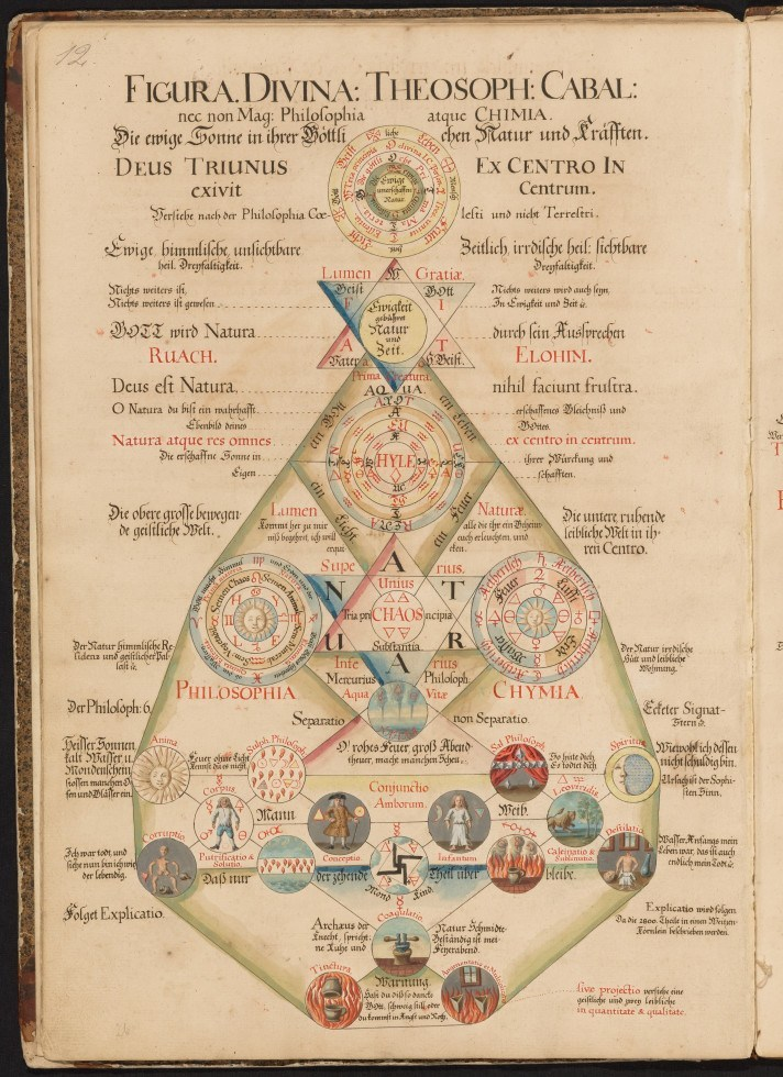 World's largest occult library heads online Figura-Divina-Theosoph-Cabal-Ritman-Library