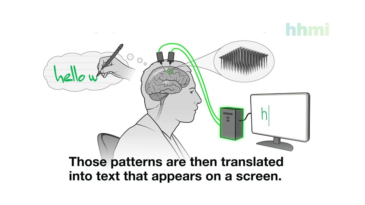 Interface cérebro-computador digitação