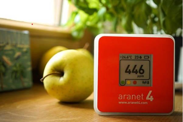 Photo of an aranet C02 monitor
