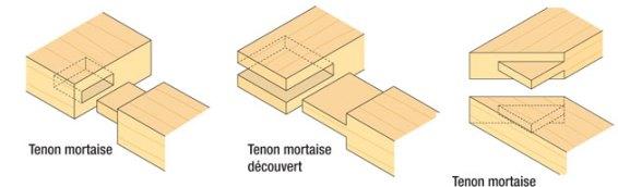 3 exemples d'assemblage bois en tenon-mortaise