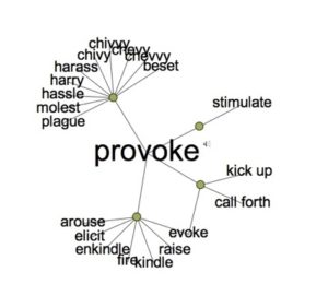 provoke for good