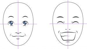 Rita ett ansikte - ansiktsuttryck