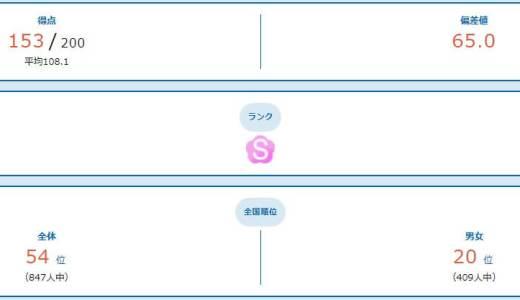【2021年6月】ワオ!の公開学力テスト結果【長女(小4)】