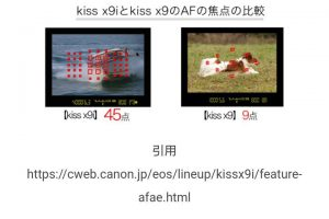 EOS kiss X9i 焦点
