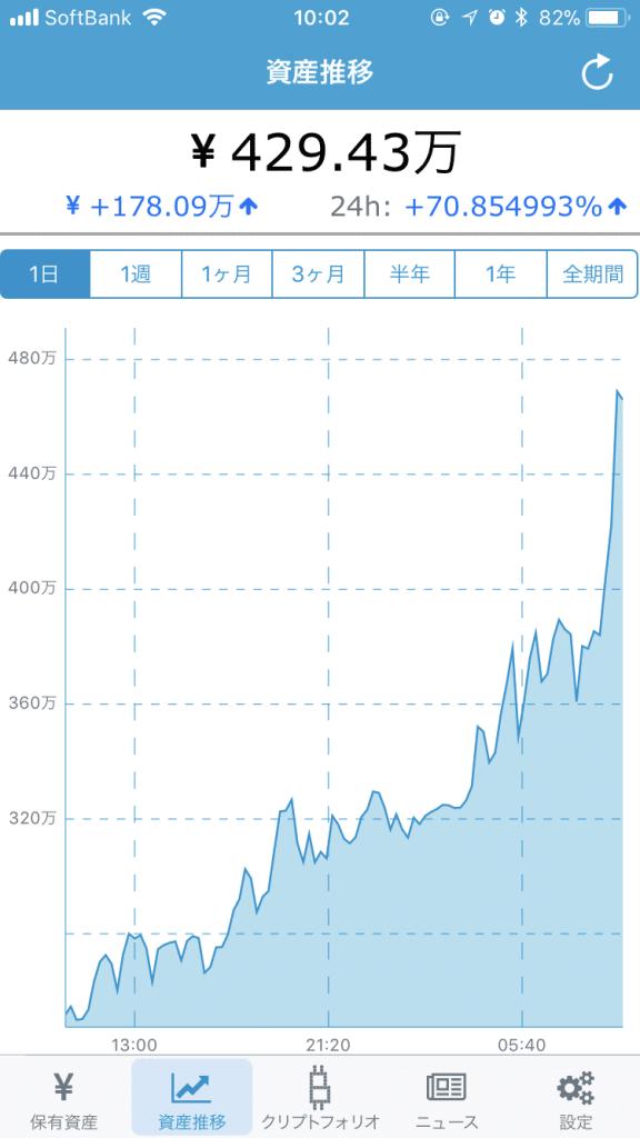 仮想通貨レート
