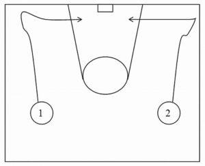 Angle Cut (memotong di sudut)
