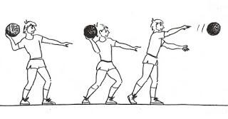 Cara Melempar Bola dalam Permainan Bola Basket (4)