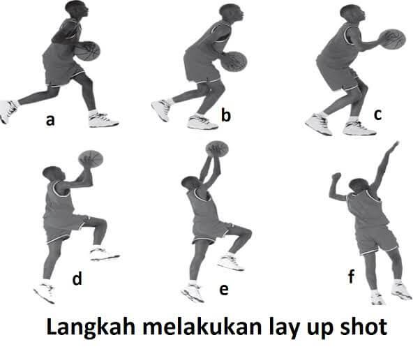 2 Cara Melakukan Lay Up Shoot Pada Permainan Bola Basket