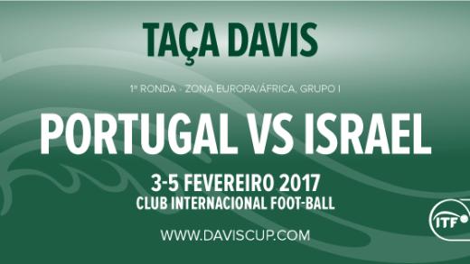 Taça Davis: Portugal vs Israel AO MINUTO