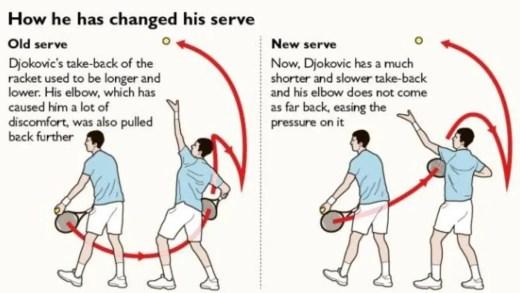 Djokovic confirma mudanças no serviço: «Trabalhei nisso nos últimos meses»