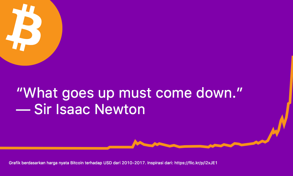 What goes up must come down — Sir Isaac Newton