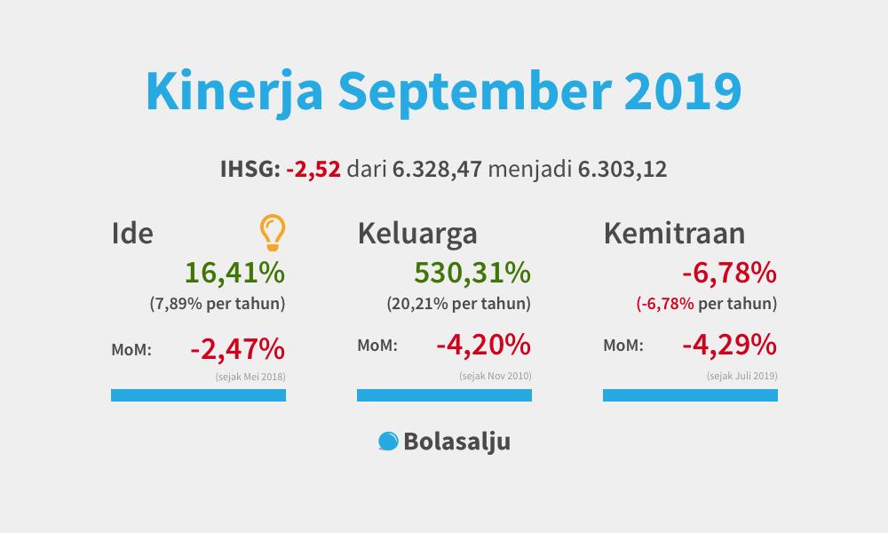 Kinera September 2019