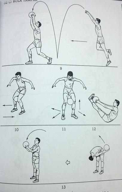 Cara Latihan Bola : latihan, Latihan, Tampar, Tahun