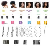 hair and types