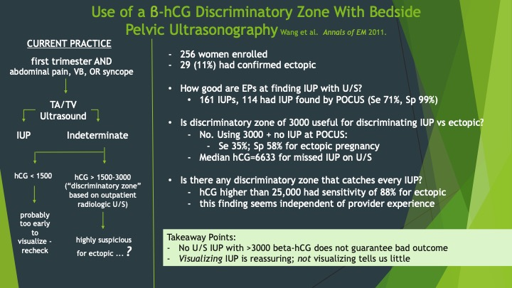 Wang's 2011 article on use of betahCG discriminatory zone in identifying IUP vs ectopic in symptomatic first trimester pregnant ED patients