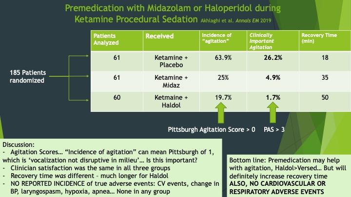 Akhlaghi's Annals study that compares haloperidol to midazolam as pretreatment drugs to reduce post-sedation agitation associated with ketamine.