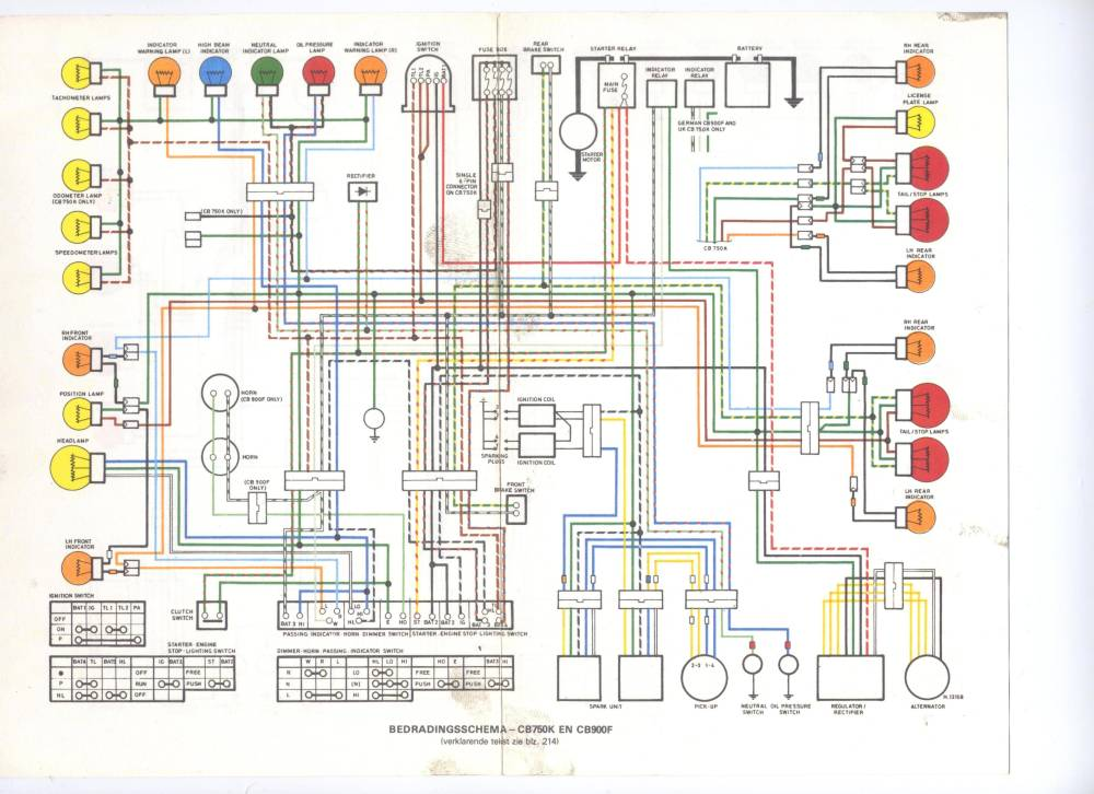 medium resolution of techniek bol d or club nederland honda cb 900 wiring diagram