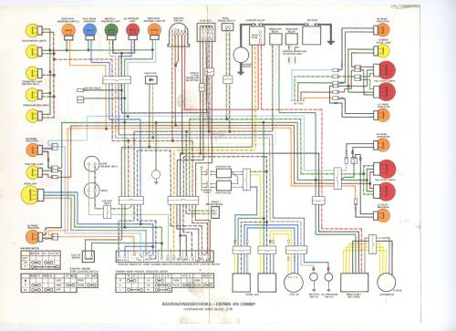 small resolution of techniek bol d or club nederland honda cb 900 wiring diagram