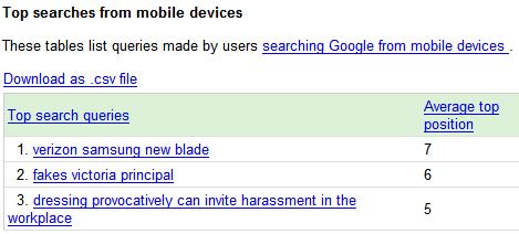 Google Sitemaps