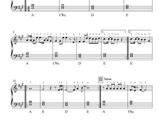 Aye Khuda - Paathshaala easy piano notes