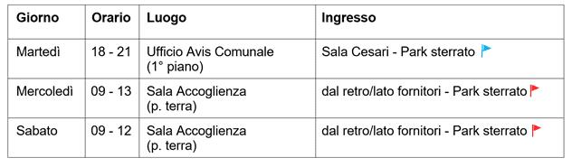 Disponibilità ritiro benemerenze Avis Comunale Bologna 2021